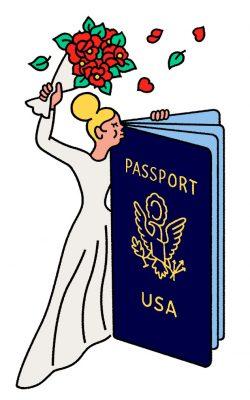 Citizenship through Marriage